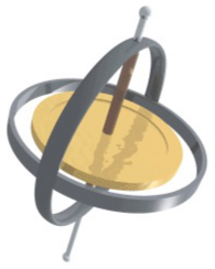A drawing of a gyroscope, consisting of a disk that can spin on an shaft, perpendicular to the plane of the disk and through its center. Two rings surround the gyroscope. One is attached to the shaft above and below the disk, and the other is attached to the first ring and is in the plane of the disk so that this second ring is concentric with the disk.