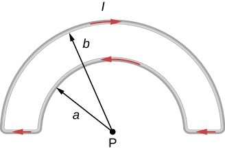 This figure shows a current loop consisting of two concentric circular arcs and two parallel radial lines. Outer arc is located at the distance b from the center; inner arc is located at the distance a from the center.