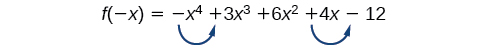The function, f(-x)=-x^4+3x^3+6x^2+4x-12, has two sign change between -x^4 and 3x^3, and 4x and -12.`