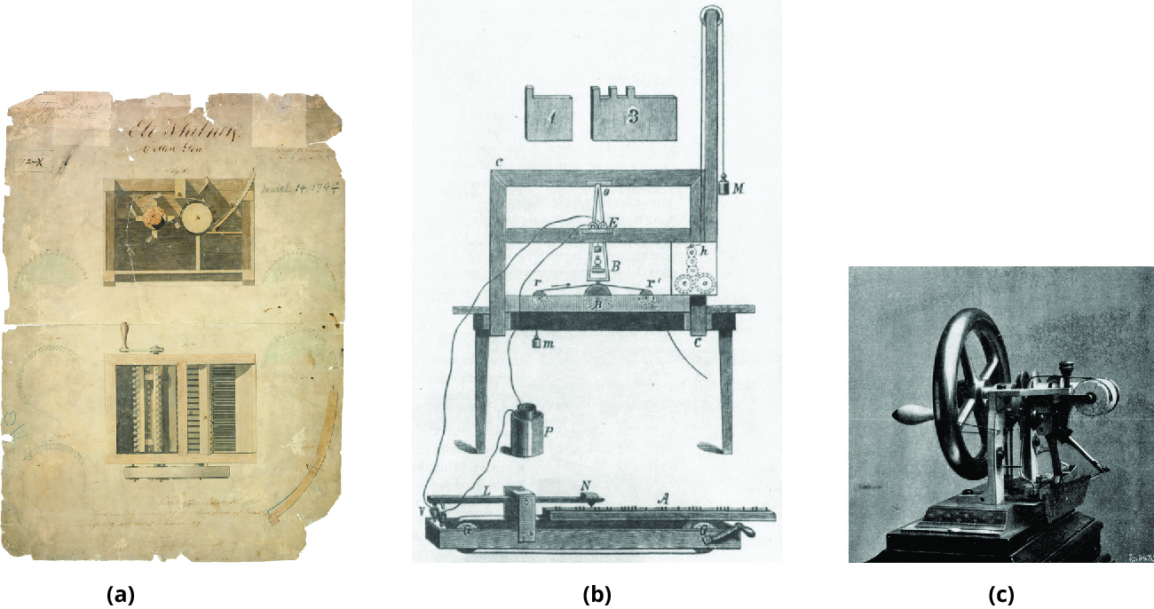 (a) Patent for the cotton gin with illustrations. (b) Sketch of a telegraph. (c) Photo of a sewing machine.