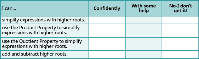 "This table has four columns and five rows. The first row labels each column: ""I can…,"" ""Confidentaly,"" ""With some help,"" and ""No – I don't get it!"" The rows under the ""I can…,"" column read, ""simplify expressions with hither roots.,"" ""use the product property to simplify expressions with higher roots.,"" ""use the quotient property to simplify expressions with higher roots.,"" and ""add and subtract higher roots."" The rest of the rows under the columns are empty."