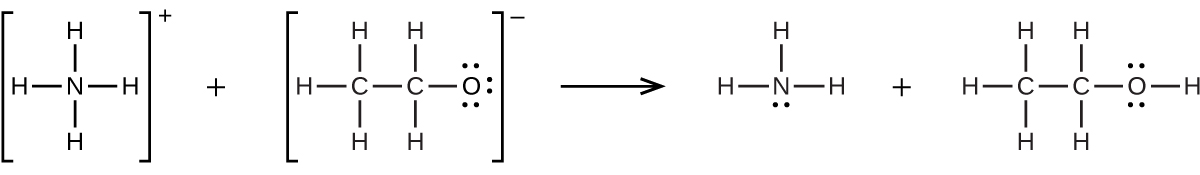 This figure represents a chemical reaction using structural formulas. A structure is shown in brackets on the left which is composed of a central N atom with four single bonded H atoms to the left, right, above, and below the atom. Outside the brackets to the right is a superscript plus sign. Following a plus sign, is another structure in brackets composed of a C atom with three single bonded H atoms above, below, and to the left. A second C atom is single bonded to the right. This C atom has H atoms single bonded above and below. To the right of the second C atom, an O atom is single bonded. This O atom has three unshared electron pairs. Outside the brackets to the right is a subperscript negative. Following a right pointing arrow is a structure composed of a C atom with three single bonded H atoms above, below, and to the left. A second C atom is single bonded to the right. This C atom has H atoms single bonded above and below. To the right of the second C atom, an O atom is single bonded. This O atom has two unshared electron pairs and an H atom single bonded to its right.